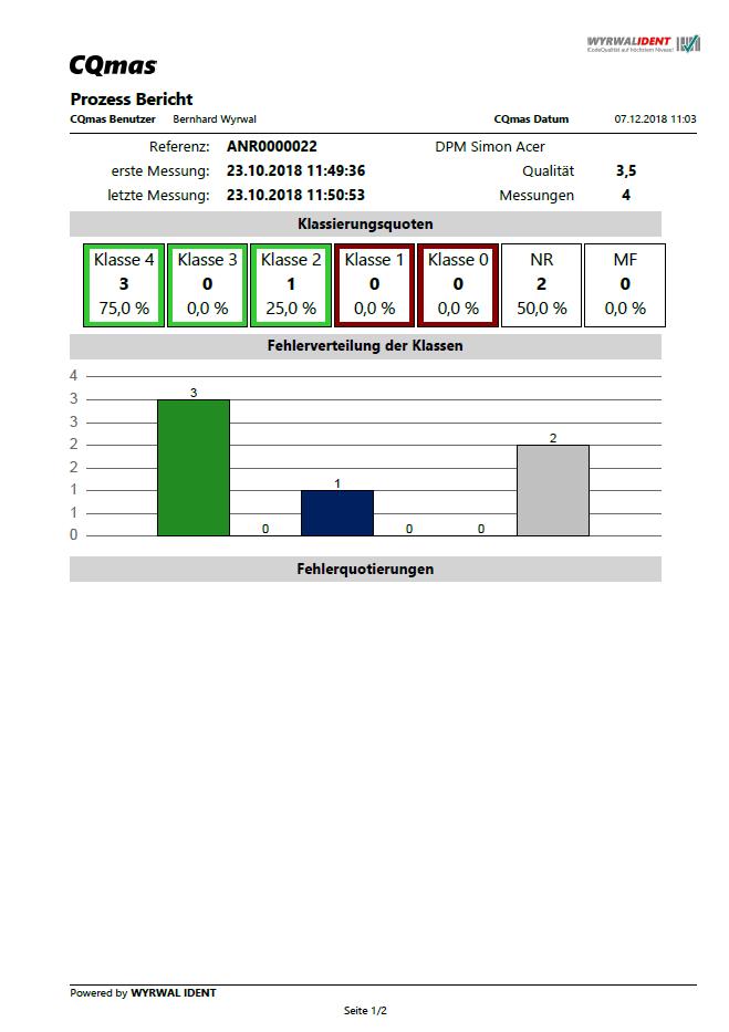 Prozess-Report für Verifikation