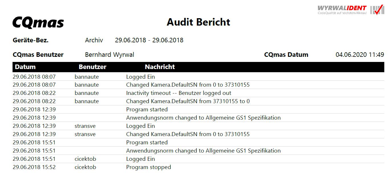 Audit Bericht